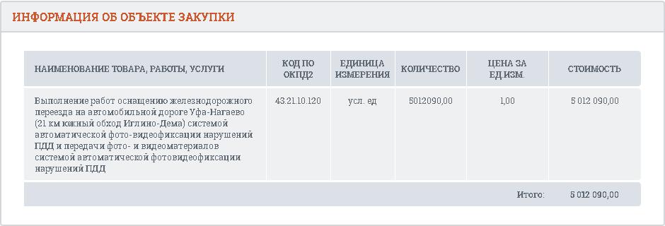 Тендер на установку видеокамер на ж/д переезде между Уфой и Нагаево